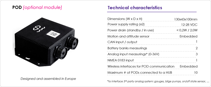POD technical characteristics